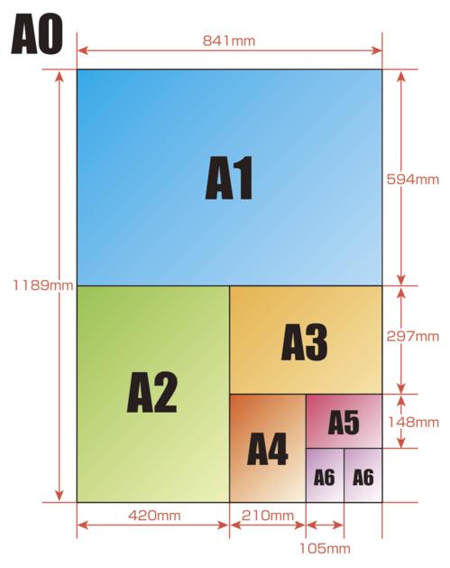 用紙サイズ表2